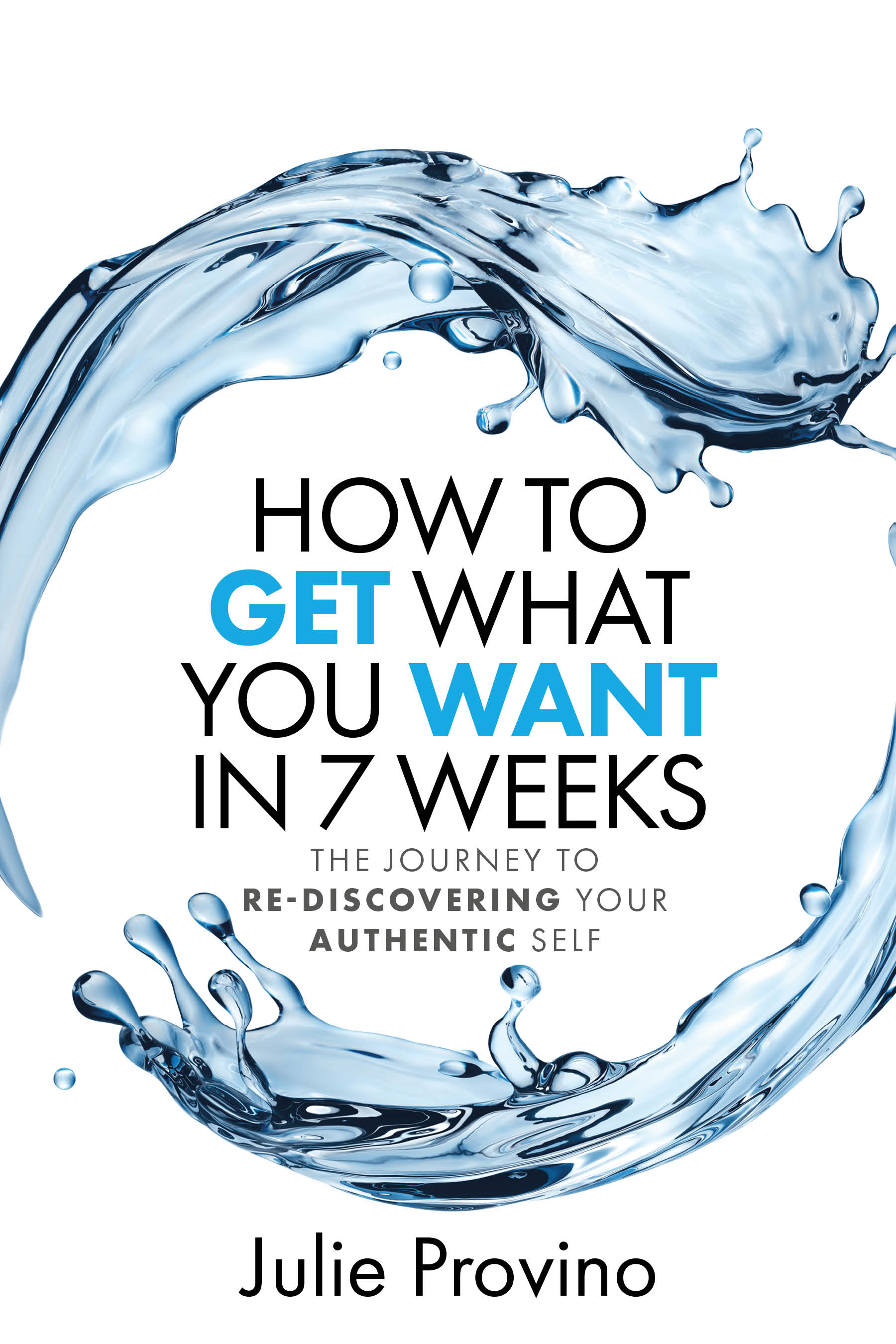 How to Get What You Want In 7 Weeks