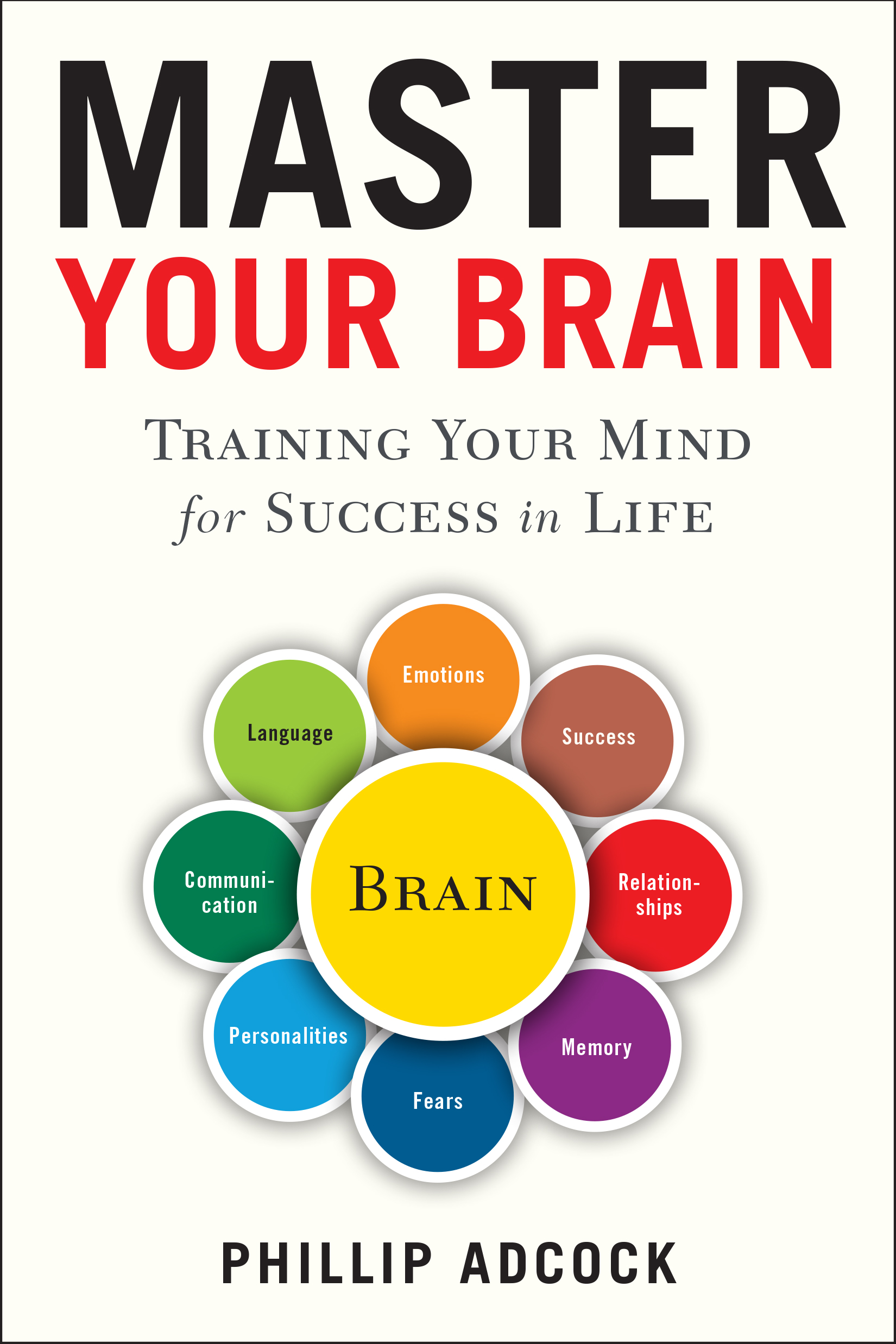 Master Your Brain by Philip Adcock